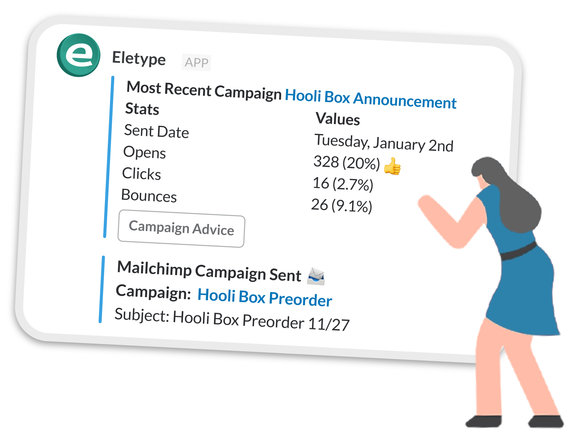 Eletype Mailchimp Campaign Summary